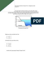 Contoh Soal matematika, bilangan bulat