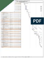 Ejemplo de un Diagrama de Gantt para licitar en procesos de contratación