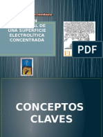 Tensión Superficial de Soluciones Electrolíticas Concentradas.