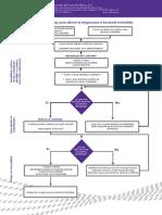 Diagrama de Flujo-IDS