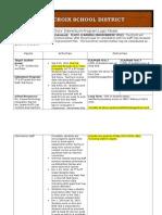 program logic model - elena christian jhs 9-9-14
