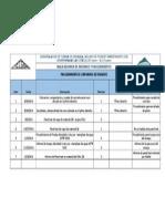 QC Index Procedimientos