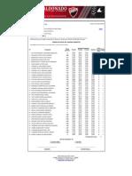 PARCIAL 2 SEGUINDO QUIM.pdf