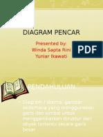 Makalahdiagram sebab akibat dan pencarc documents similar to makalahdiagram sebab akibat dan pencarc ccuart Images
