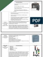 Instrumentos Usados en Diagramas de Procesos