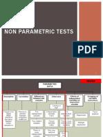 Non Parametric Part 1 Adobe