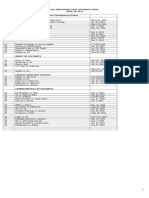 SMC-OBLIG CASES-MARCH 17, 2015.doc