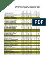 Note Metode Masterate 2014 2015_1