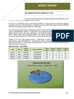 Weekly Market Report for the Week Ended 28-05-2015
