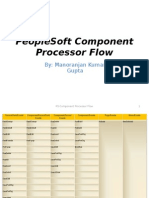 Component Processor Flow Complete
