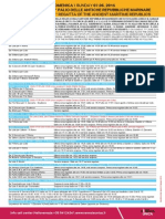 Modifiche Actv per Palio Repubbliche 2015
