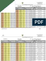 نتائج نهاية العام الدراسي 2014 - 2015م لمستوى الفائقون أولى وثانية وثالثة والمتميزون