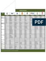 Eco Equivalency Chart