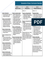 gc curriculum overview (one-pager)