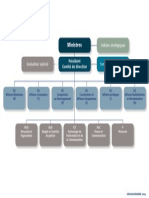 Organigramme SPF Affaires Etrangeres Tcm313-95097