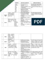 Cartel de Habilidades Convenio Andrés Bello 2013