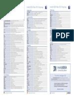 IntelliJIDEA ReferenceCard Mac