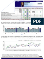 Monterey Real Estate Sales Market Report for May 2015