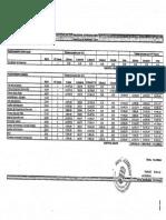 Plantilla Presupuesto Imepe 2014
