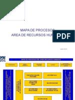 Mapa_de_procesos_V02.ppt
