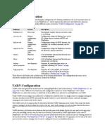 Hadoop MapReduce v1 and v2 Configuration Files