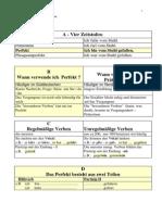 Deutsch Als Fremdsprache Grammatik.de DaF Perfektregeln