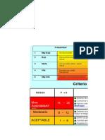 Matriz de Riesgos Petrohue V4