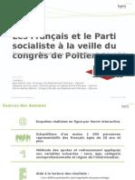 Analyse Harris - Les Français Et Le Parti Socialiste