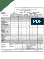 Clinical Pathway Bakterial Efusi Pleura