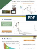 Análisis Espectrofotométrico Para La Determinación de La Demanda Química de Oxigeno (DQO)