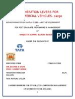Tata Motors (Sip)