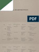 Uso Racional de Antibióticos – UDEC