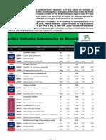 Precios.unitarioAPUs.2014.Gobernacion.de.Risaralda