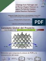 Ammonia Formation POP Ta H Catalyst K.ortiz a.alvelo a.pagan M.alvarez Dr.juan Lopez