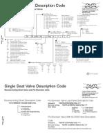 Valve Description Code Pages