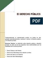 0.1 -Derecho Público.ppt