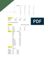 Lad2_data