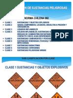 Clasificación de Sustancias Peligrosas