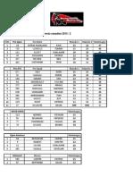 Resultats Montmagny Championnat 2015 Supermoto 2