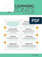 7 Learning Zones Poster
