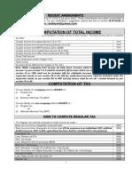Tax Update a.Y. 2015-16