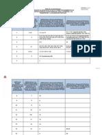 Tabla correspondencias Antep Ley de Sectores a 17 DE ABRIL.pdf