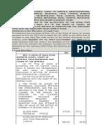 Basis of Legal Fees Assessment