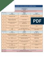 Programa Congreso Achisina
