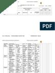 EBA:Programación de Corto Plazo Comunicación