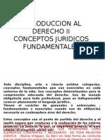 Capitulo i. Conceptos Juridicos Fundmentales