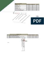 Graficas de Los Elementos de Analisis