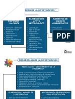 Etapas del Proceso de Investigación (Diseño y Desarrollo) (2)
