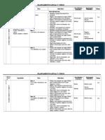 Planeamiento Quimica 3er. Curso