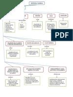 historia clinica remo.pdf